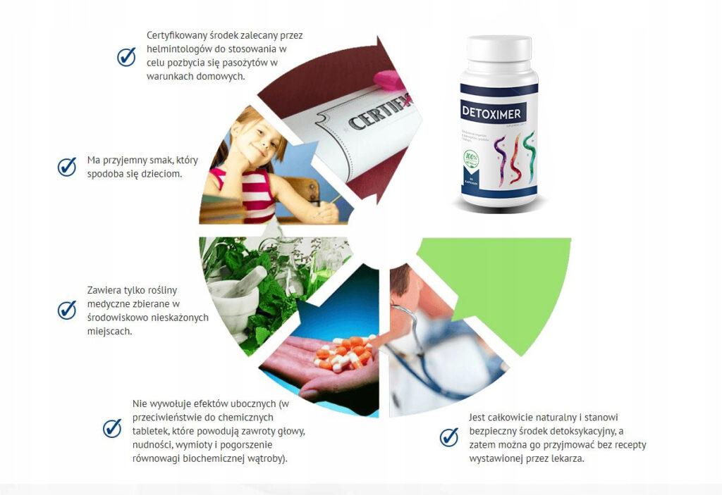 Detoximer - Jak stosować? Dawkowanie i instrukcja