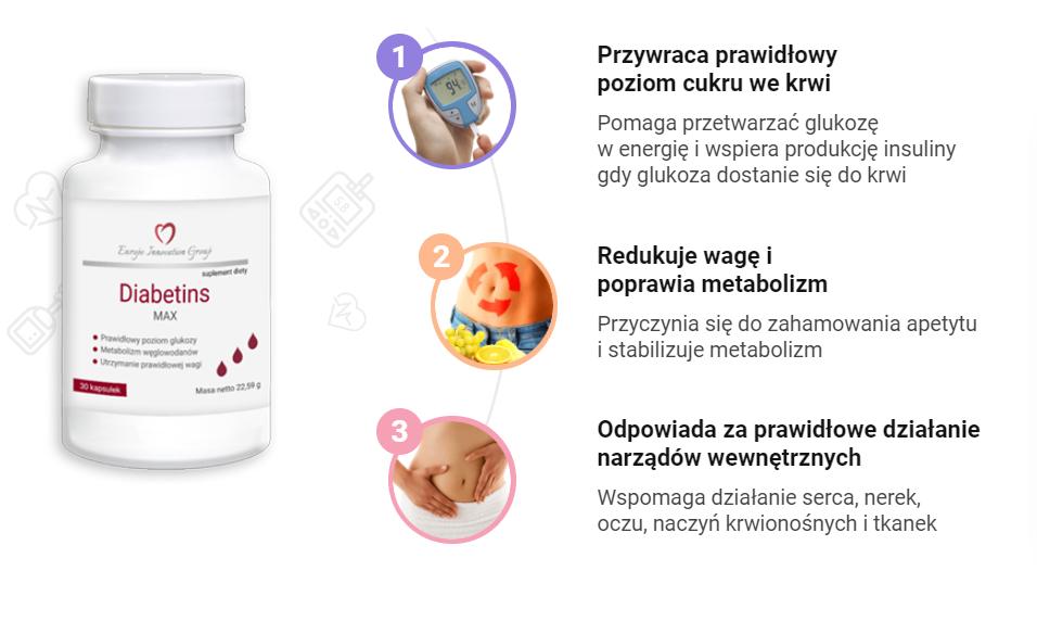 Diabetins Max - jak stosować? Dawkowanie i instrukcja